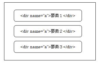 div要素(name指定)