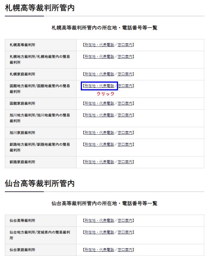 札幌高等裁判所内の所在地・電話番号等一覧