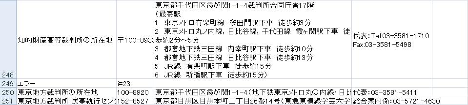 エラー(i=23)